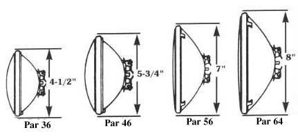 The PAR64 for Entertainment Lighting